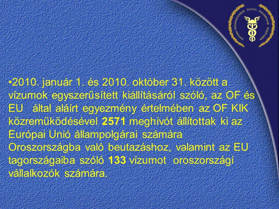 •2010. január 1. és 2010. október 31.