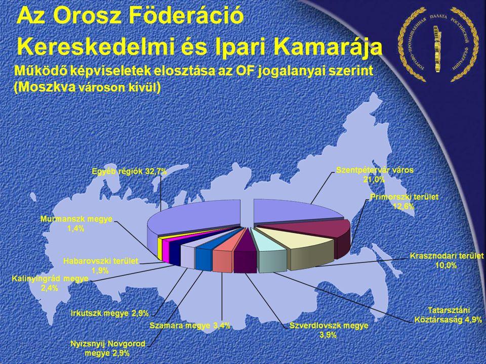 Az Orosz Föderáció Kereskedelmi és Ipari Kamarája Működő képviseletek elosztása az OF jogalanyai szerint (Moszkva városon kívül )