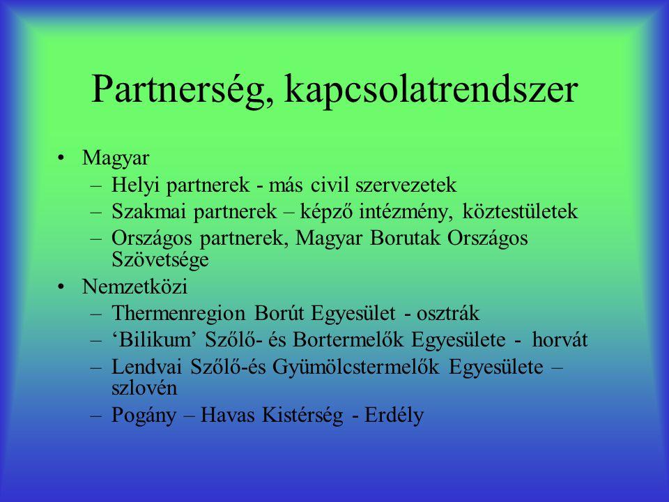Partnerség, kapcsolatrendszer •Magyar –Helyi partnerek - más civil szervezetek –Szakmai partnerek – képző intézmény, köztestületek –Országos partnerek