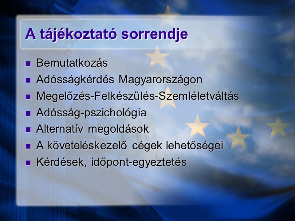A tájékoztató sorrendje  Bemutatkozás  Adósságkérdés Magyarországon  Megelőzés-Felkészülés-Szemléletváltás  Adósság-pszichológia  Alternatív mego