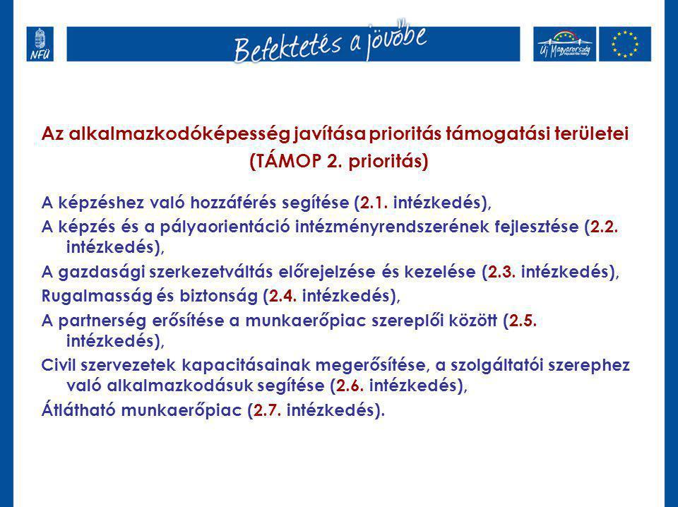 Az alkalmazkodóképesség javítása prioritás támogatási területei (TÁMOP 2. prioritás) A képzéshez való hozzáférés segítése (2.1. intézkedés), A képzés