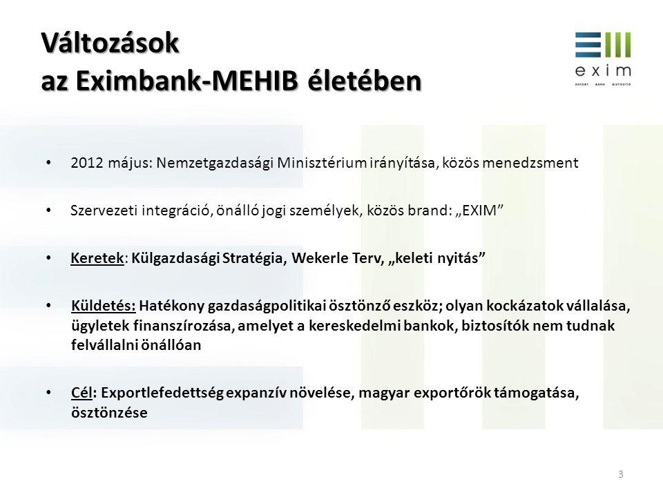 """Változások az Eximbank-MEHIB életében • 2012 május: Nemzetgazdasági Minisztérium irányítása, közös menedzsment • Szervezeti integráció, önálló jogi személyek, közös brand: """"EXIM • Keretek: Külgazdasági Stratégia, Wekerle Terv, """"keleti nyitás • Küldetés: Hatékony gazdaságpolitikai ösztönző eszköz; olyan kockázatok vállalása, ügyletek finanszírozása, amelyet a kereskedelmi bankok, biztosítók nem tudnak felvállalni önállóan • Cél: Exportlefedettség expanzív növelése, magyar exportőrök támogatása, ösztönzése 3"""