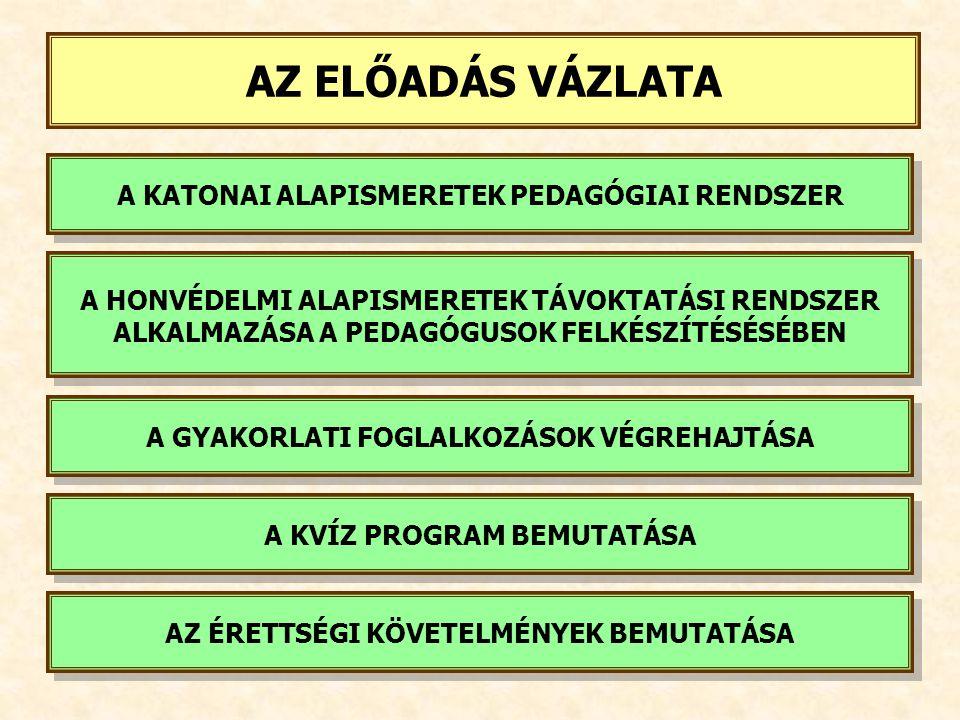 D) FEJEZET A Magyar Köztársaság honvédelme, szerződéses katonák a Magyar Honvédségben 1.TÁRGYKÖR A honvédelem rendszere, a honvédelmi kötelezettségek tartalma, a Magyar Honvédség személyi állománya.
