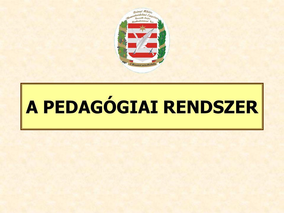 A PEDAGÓGIAI RENDSZER ELEMEI AKKREDITÁLT KERETTANTERV TANKÖNYV JAVÍTOTT 2.