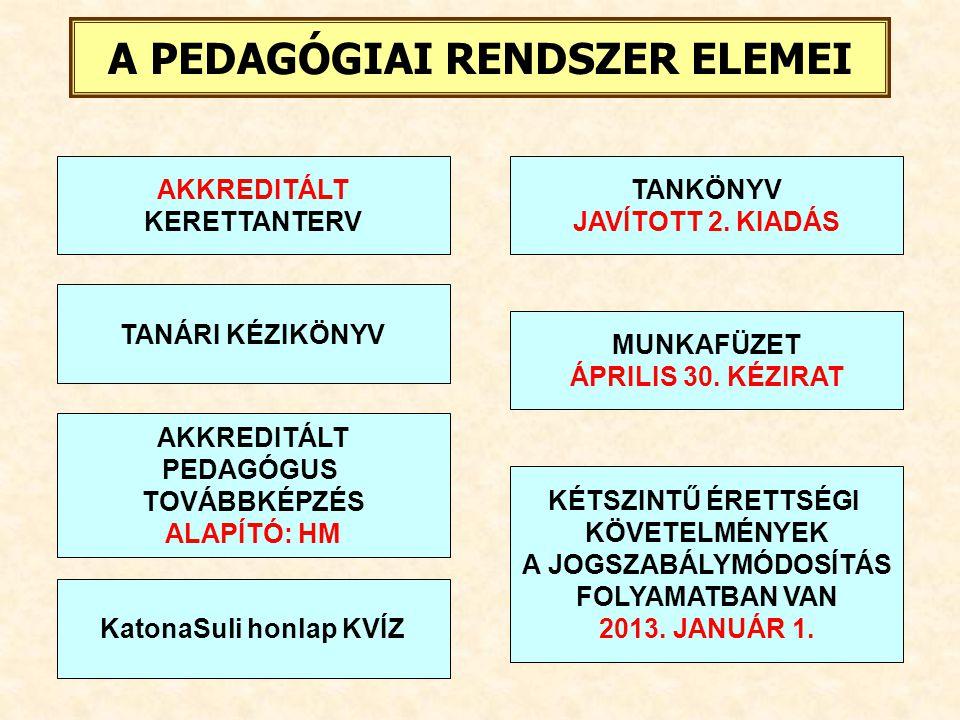 C) FEJEZET ÁLTALÁNOS KATONAI ISMERETEK 1.