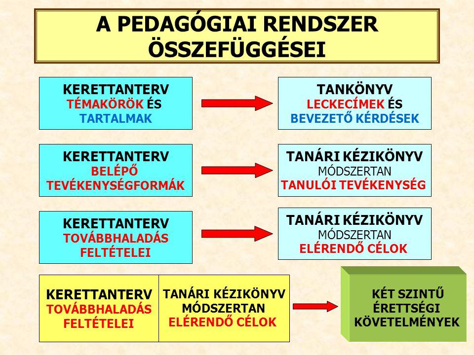 A TOVÁBBKÉPZÉS TARTALMA A Magyar Köztársaság honvédelmével és a Magyar Honvédség felépítésével és feladatrendszerével kapcsolatos elméleti ismeretek.