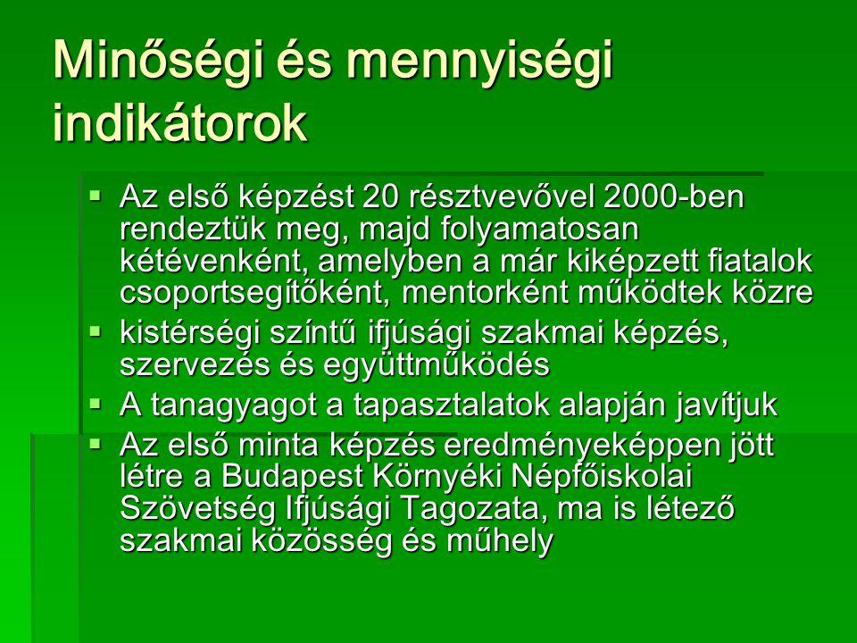 Minőségi és mennyiségi indikátorok  Az első képzést 20 résztvevővel 2000-ben rendeztük meg, majd folyamatosan kétévenként, amelyben a már kiképzett fiatalok csoportsegítőként, mentorként működtek közre  kistérségi színtű ifjúsági szakmai képzés, szervezés és együttműködés  A tanagyagot a tapasztalatok alapján javítjuk  Az első minta képzés eredményeképpen jött létre a Budapest Környéki Népfőiskolai Szövetség Ifjúsági Tagozata, ma is létező szakmai közösség és műhely