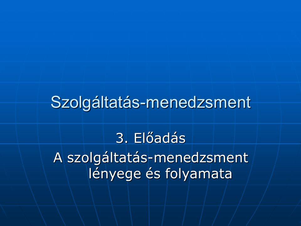 Szolgáltatás-menedzsment 3. Előadás A szolgáltatás-menedzsment lényege és folyamata
