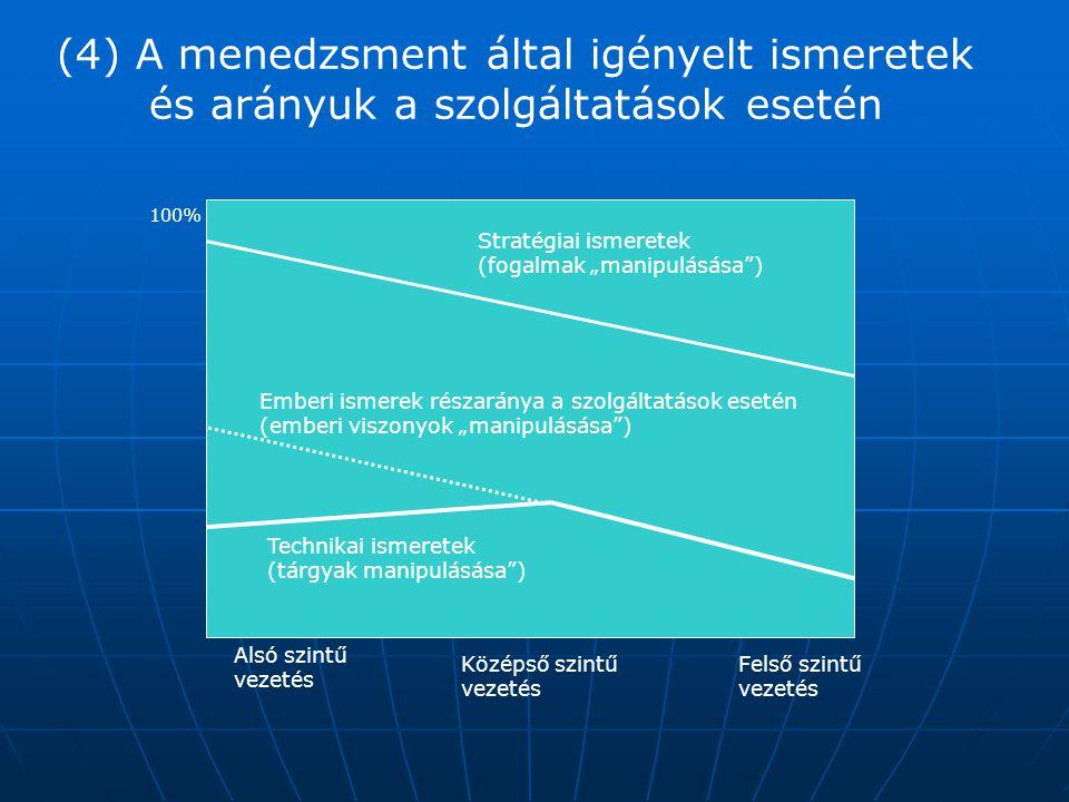 """(4) A menedzsment által igényelt ismeretek és arányuk a szolgáltatások esetén Stratégiai ismeretek (fogalmak """"manipulásása"""") Emberi ismerek részaránya"""