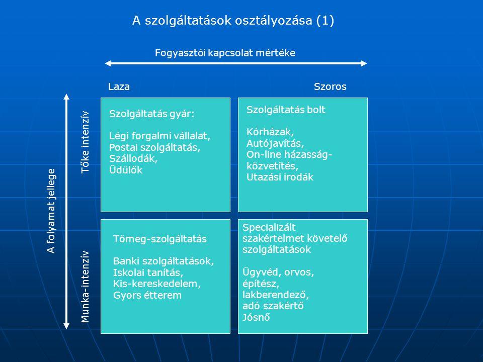 A szolgáltatások osztályozása (1) LazaSzoros Fogyasztói kapcsolat mértéke Munka-intenzív Tőke intenzív A folyamat jellege Szolgáltatás gyár: Légi forg