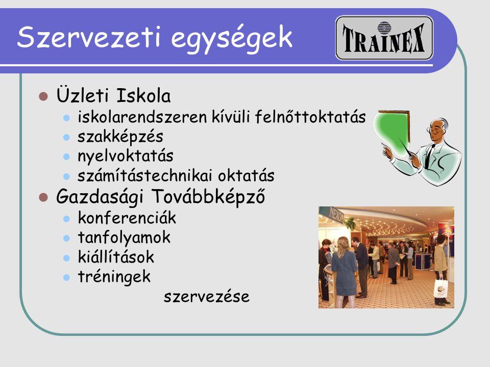 Szervezeti tagság  Pest megyei Kereskedelmi és Iparkamara  Felnőttképzési Vállalkozások Szövetsége  1993-tól alapító tag  minősített tag  Közgazd