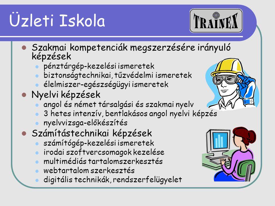 Üzleti Iskola  Országos Képzési jegyzékben szereplő államilag elismert szakképesítések  Gazdasági-szolgáltatási szakterület  külkereskedelmi ügyint