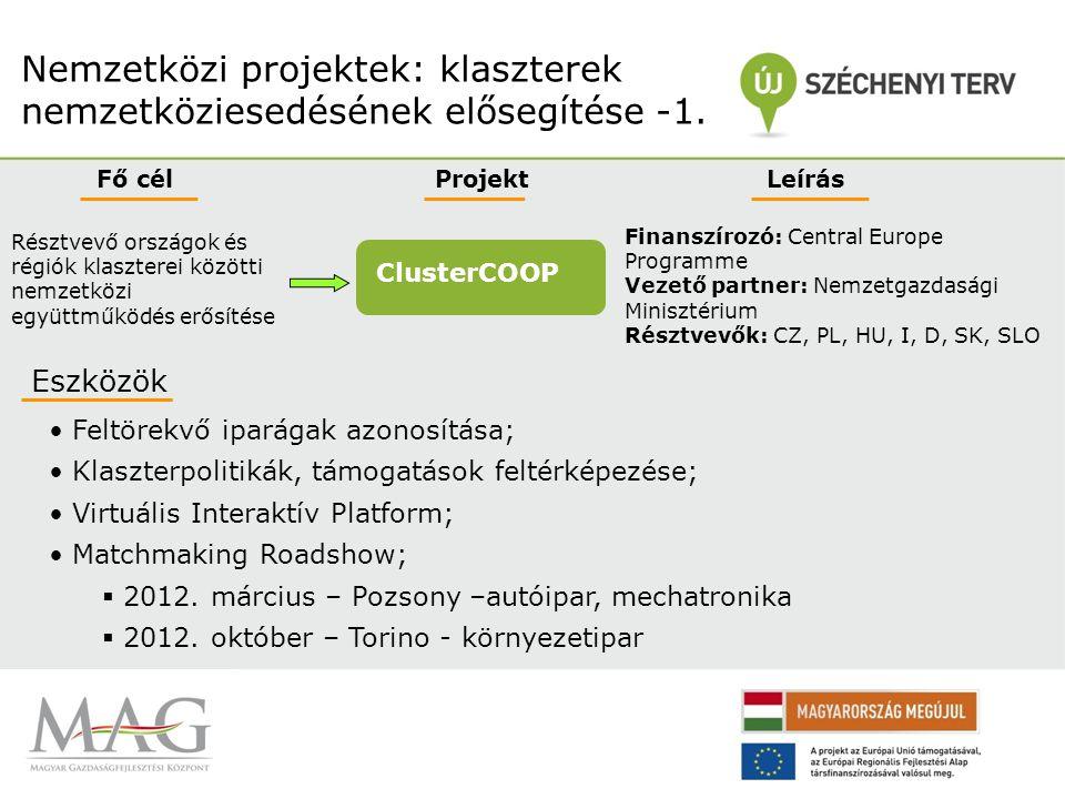 Nemzetközi projektek: klaszterek nemzetköziesedésének elősegítése -2.