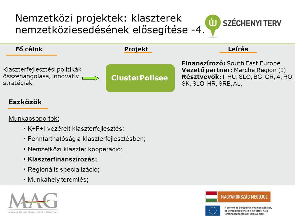 ClusterCOOP és a CENTRAMO közvetlenül támogatja a klaszterek nemzetközi piacra lépését ClusterCOOP •6 tematikus Matchmaking Roadshow o Klaszterek kölcsönös bemutatkozása, együttműködési lehetőségek felkutatása •Virtuális Interaktív Platform kerül kifejlesztésre o Klaszterek profiljaikat felöltik o Külföldi partner, üzleti lehetőségek felkutatása CENTRAMO Mobilitás, tanulmányutak munkacsomag: • 6 partner 1-1 tanulmány út • 8-12 klaszter részvétele • Üzleti utak témája: 60 klaszter benchmarking értékelésé alapján kerül meghatározásra
