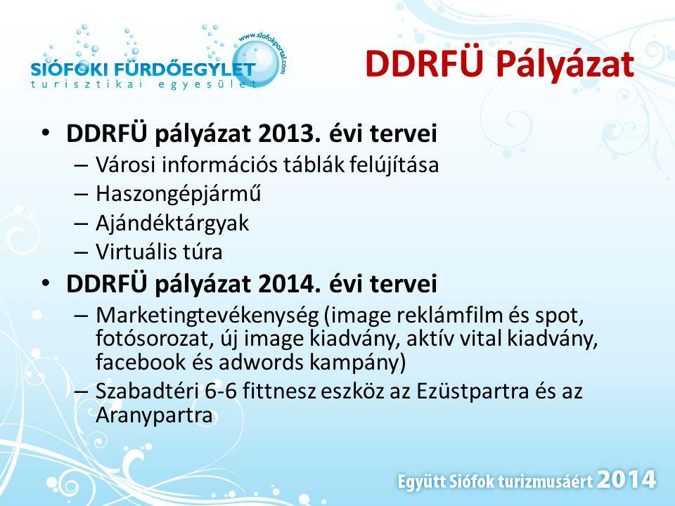 DDRFÜ Pályázat • DDRFÜ pályázat 2013. évi tervei – Városi információs táblák felújítása – Haszongépjármű – Ajándéktárgyak – Virtuális túra • DDRFÜ pál