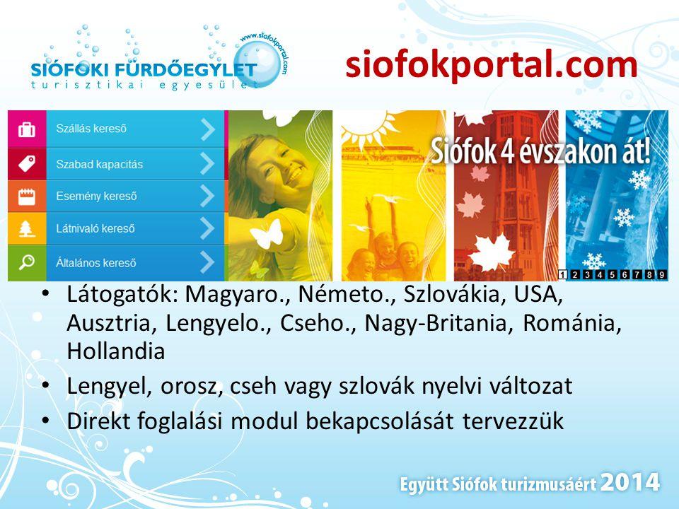 siofokportal.com • Látogatók: Magyaro., Németo., Szlovákia, USA, Ausztria, Lengyelo., Cseho., Nagy-Britania, Románia, Hollandia • Lengyel, orosz, cseh