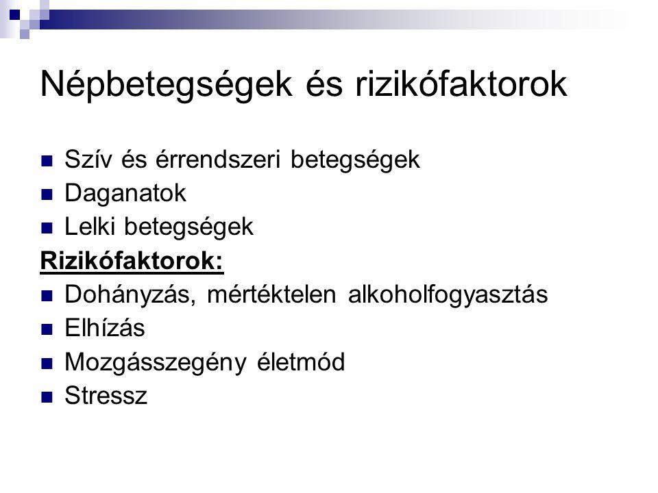 Leggyakoribb elváltozások 2010/11.tanév2011/12.