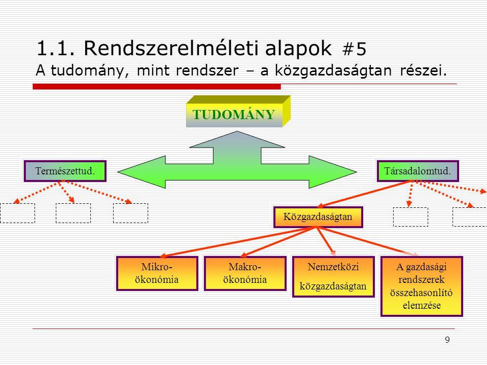 109 4.A termelés technikai összefüggése, a termelési függvény #2 3.