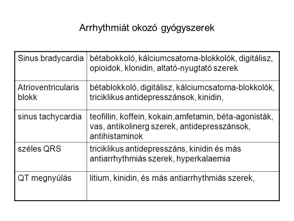 Arrhythmiát okozó gyógyszerek Sinus bradycardiabétabokkoló, kálciumcsatorna-blokkolók, digitálisz, opioidok, klonidin, altató-nyugtató szerek Atrioven