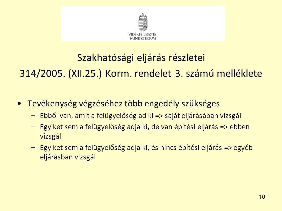 10 Szakhatósági eljárás részletei 314/2005. (XII.25.) Korm. rendelet 3. számú melléklete •Tevékenység végzéséhez több engedély szükséges –Ebből van, a