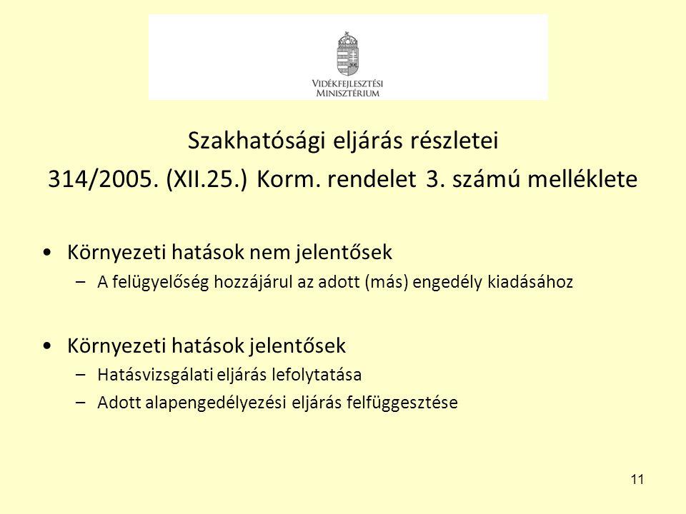 11 Szakhatósági eljárás részletei 314/2005. (XII.25.) Korm. rendelet 3. számú melléklete •Környezeti hatások nem jelentősek –A felügyelőség hozzájárul