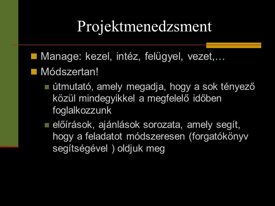 Projektmenedzsment  Manage: kezel, intéz, felügyel, vezet,…  Módszertan!  útmutató, amely megadja, hogy a sok tényező közül mindegyikkel a megfelel