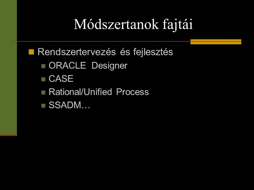 Módszertanok fajtái  Rendszertervezés és fejlesztés  ORACLE Designer  CASE  Rational/Unified Process  SSADM…