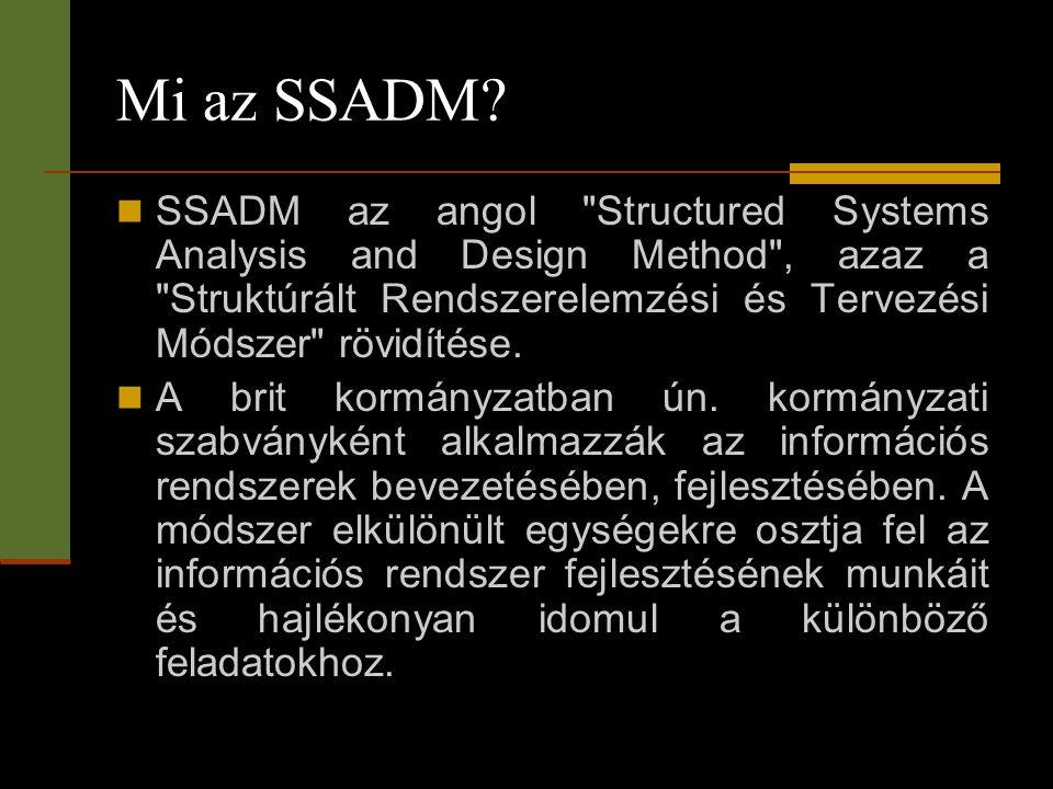 Mi az SSADM?  SSADM az angol