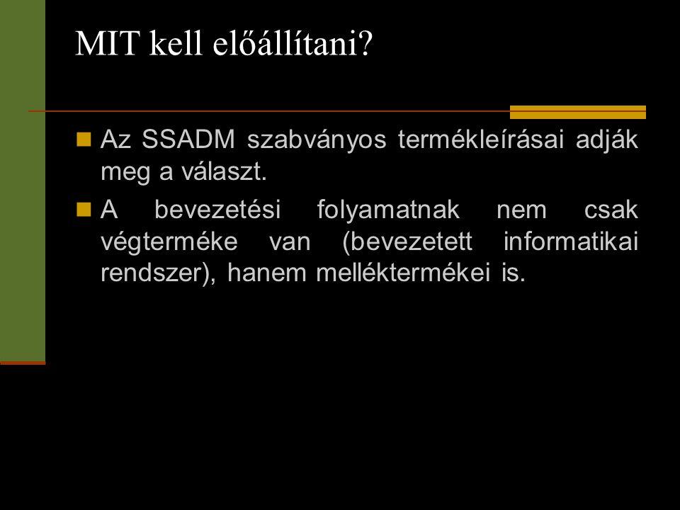 MIT kell előállítani?  Az SSADM szabványos termékleírásai adják meg a választ.  A bevezetési folyamatnak nem csak végterméke van (bevezetett informa