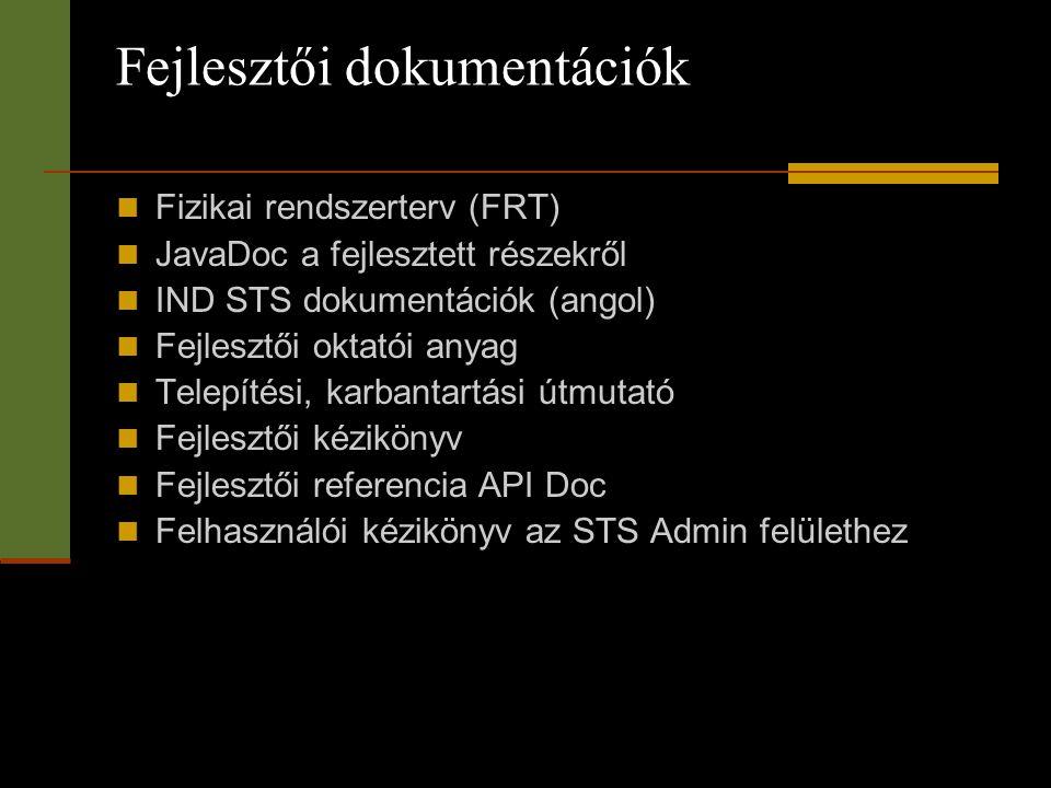 Fejlesztői dokumentációk  Fizikai rendszerterv (FRT)  JavaDoc a fejlesztett részekről  IND STS dokumentációk (angol)  Fejlesztői oktatói anyag  T