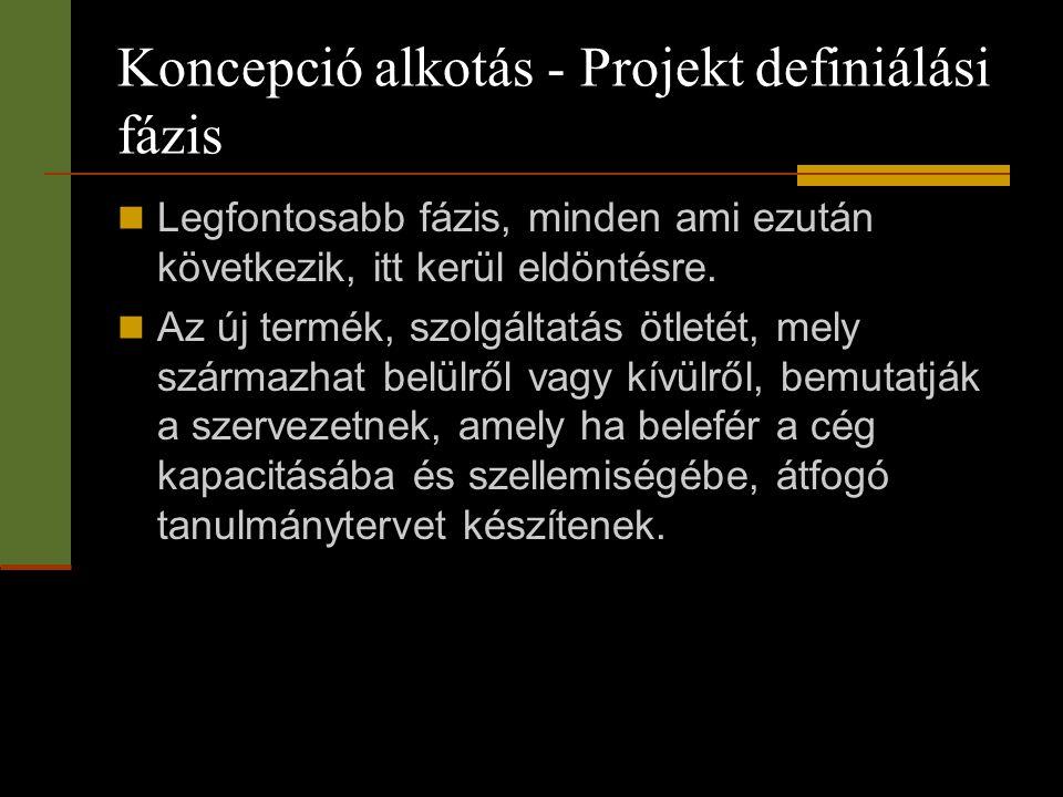 Koncepció alkotás - Projekt definiálási fázis  Legfontosabb fázis, minden ami ezután következik, itt kerül eldöntésre.  Az új termék, szolgáltatás ö