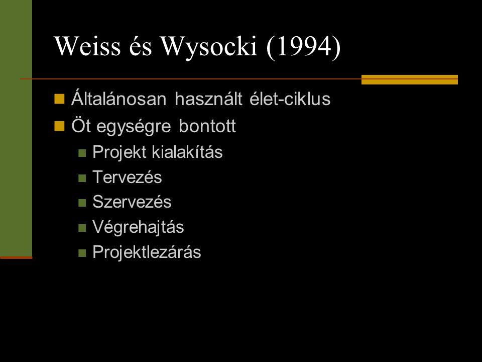 Weiss és Wysocki (1994)  Általánosan használt élet-ciklus  Öt egységre bontott  Projekt kialakítás  Tervezés  Szervezés  Végrehajtás  Projektle
