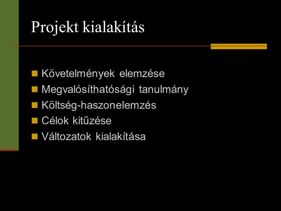 Projekt kialakítás  Követelmények elemzése  Megvalósíthatósági tanulmány  Költség-haszonelemzés  Célok kitűzése  Változatok kialakítása