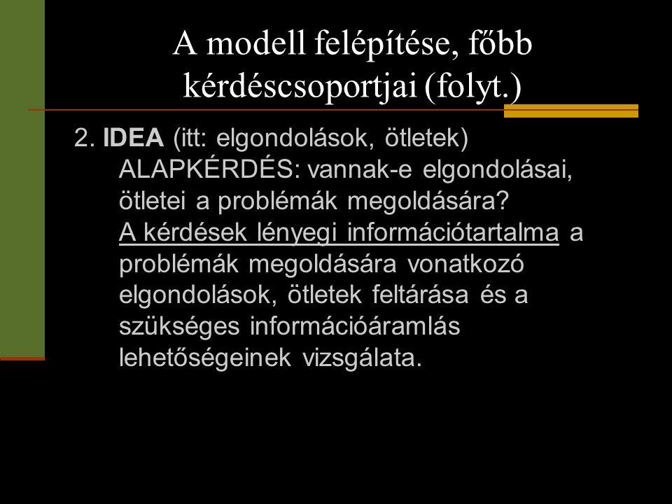 A modell felépítése, főbb kérdéscsoportjai (folyt.) 2. IDEA (itt: elgondolások, ötletek) ALAPKÉRDÉS: vannak-e elgondolásai, ötletei a problémák megold