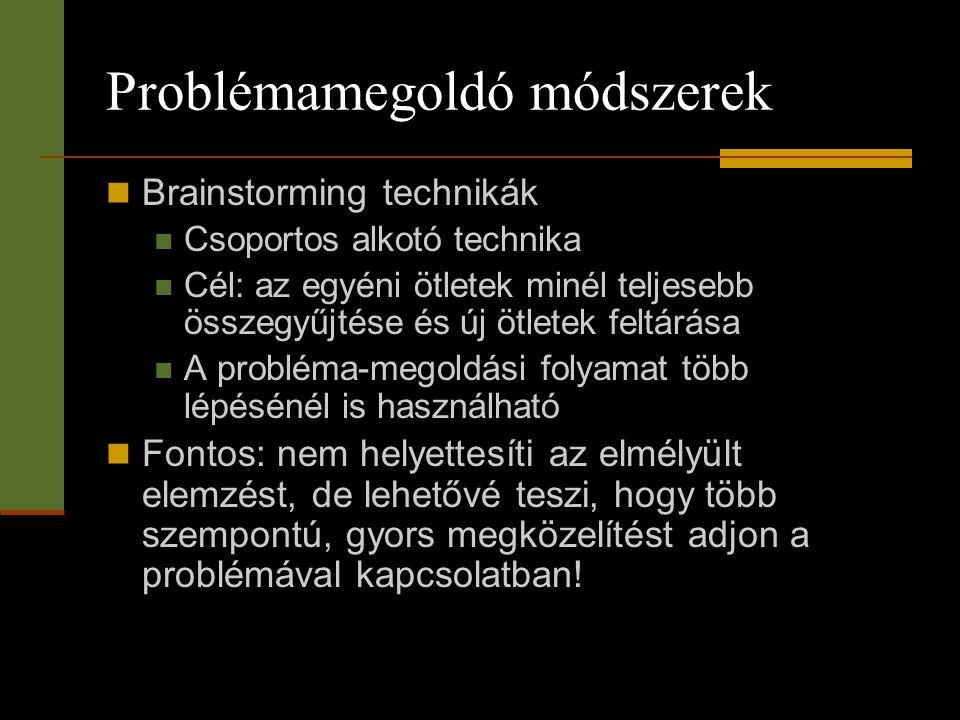 Problémamegoldó módszerek  Brainstorming technikák  Csoportos alkotó technika  Cél: az egyéni ötletek minél teljesebb összegyűjtése és új ötletek f