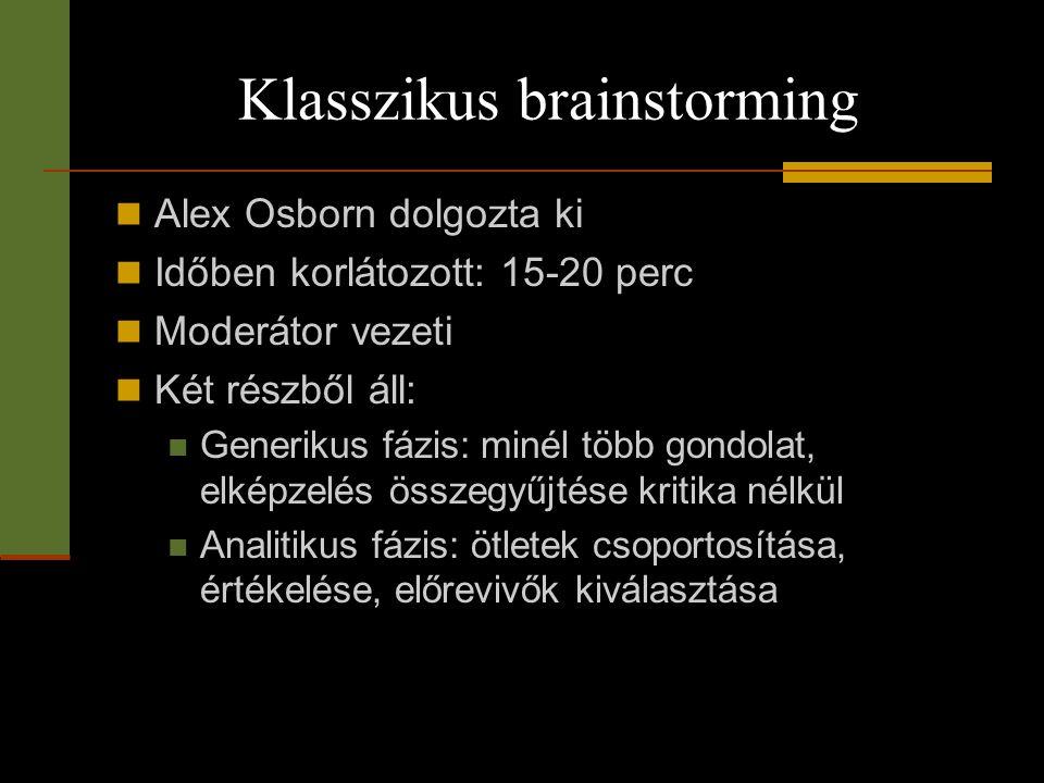 Klasszikus brainstorming  Alex Osborn dolgozta ki  Időben korlátozott: 15-20 perc  Moderátor vezeti  Két részből áll:  Generikus fázis: minél töb