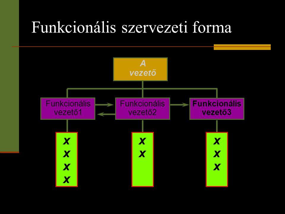 Funkcionális szervezeti forma A vezető Funkcionális vezető1 xxxxxxxx Funkcionális vezető2 Funkcionális vezető3 xxxxxx xxxx