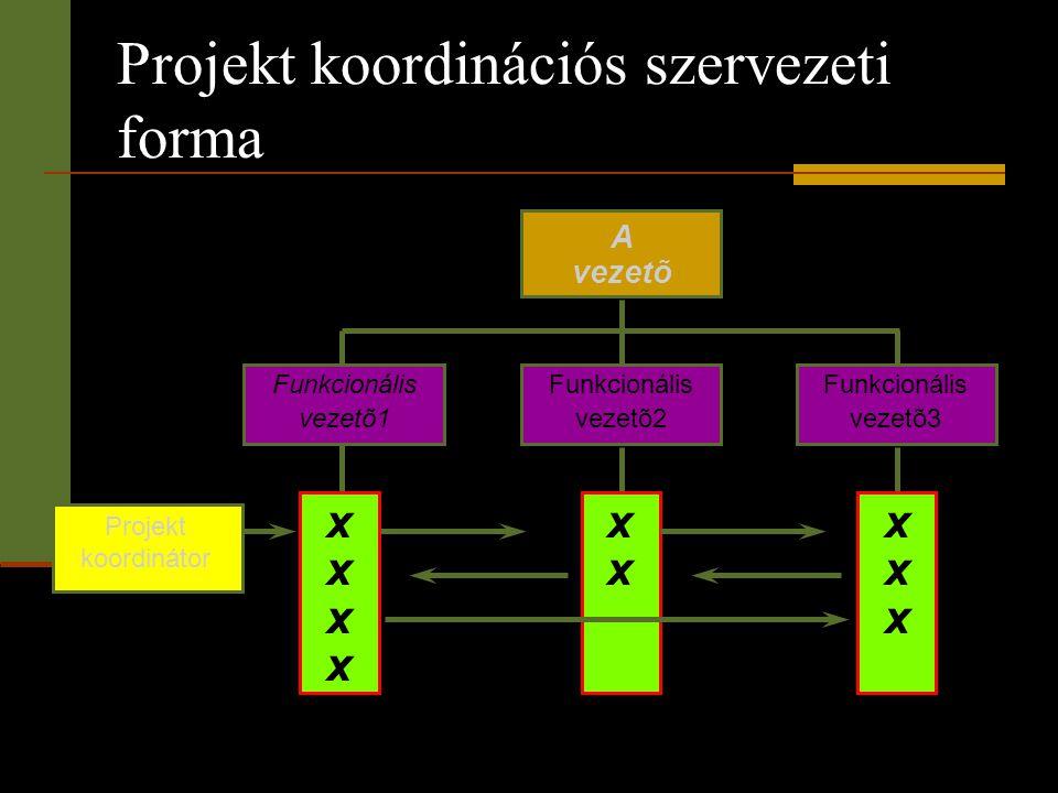 Projekt koordinációs szervezeti forma A vezetõ Funkcionális vezetõ1 xxxxxxxx Funkcionális vezetõ2 Funkcionális vezetõ3 xxxxxx xxxx Projekt koordinátor