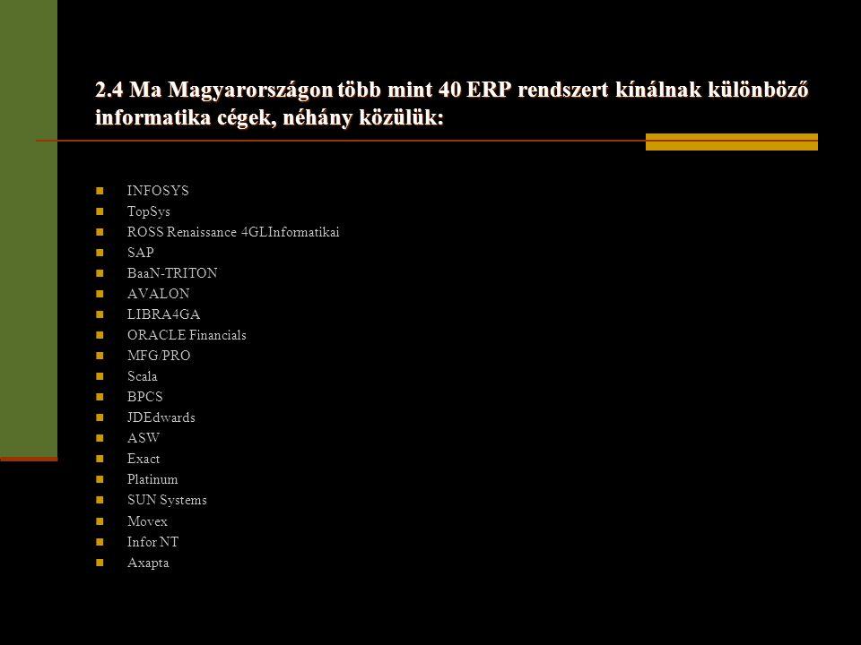 2.4 Ma Magyarországon több mint 40 ERP rendszert kínálnak különböző informatika cégek, néhány közülük:  INFOSYS  TopSys  ROSS Renaissance 4GLInform