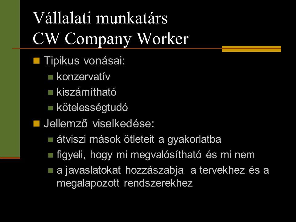 Vállalati munkatárs CW Company Worker  Tipikus vonásai:  konzervatív  kiszámítható  kötelességtudó  Jellemző viselkedése:  átviszi mások ötletei
