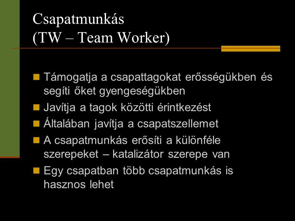 Csapatmunkás (TW – Team Worker)  Támogatja a csapattagokat erősségükben és segíti őket gyengeségükben  Javítja a tagok közötti érintkezést  Általáb