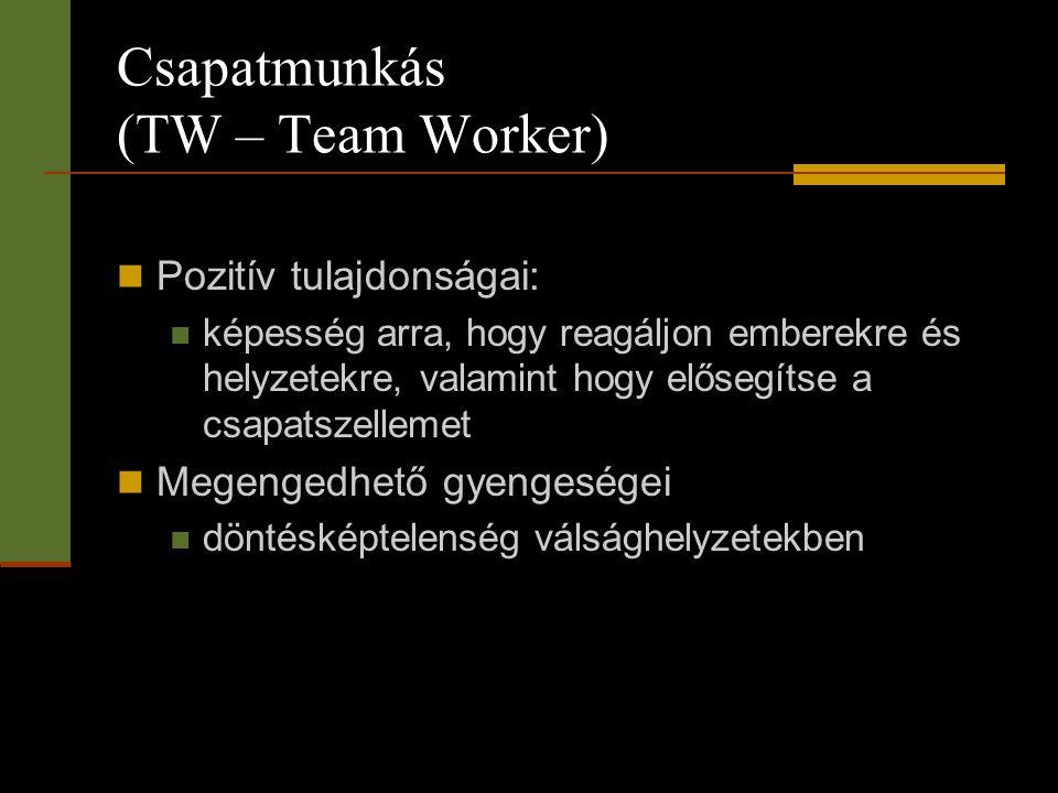 Csapatmunkás (TW – Team Worker)  Pozitív tulajdonságai:  képesség arra, hogy reagáljon emberekre és helyzetekre, valamint hogy elősegítse a csapatsz
