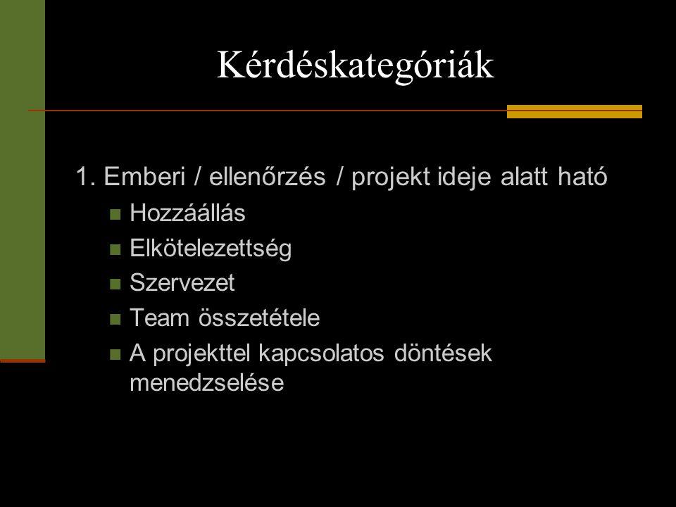 Kérdéskategóriák 1. Emberi / ellenőrzés / projekt ideje alatt ható  Hozzáállás  Elkötelezettség  Szervezet  Team összetétele  A projekttel kapcso