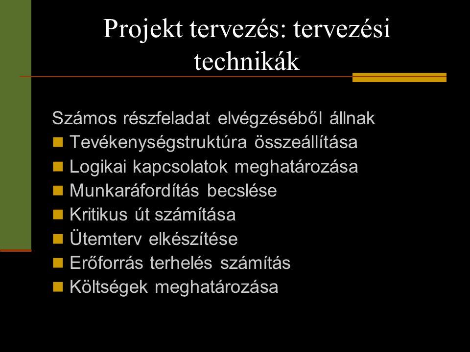 Projekt tervezés: tervezési technikák Számos részfeladat elvégzéséből állnak  Tevékenységstruktúra összeállítása  Logikai kapcsolatok meghatározása