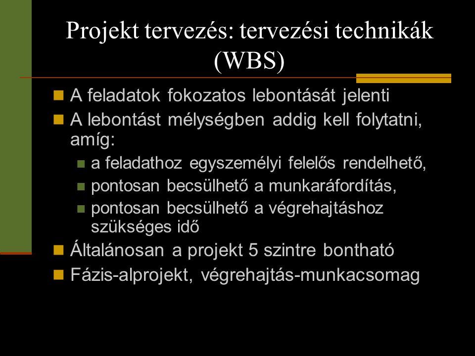 Projekt tervezés: tervezési technikák (WBS)  A feladatok fokozatos lebontását jelenti  A lebontást mélységben addig kell folytatni, amíg:  a felada
