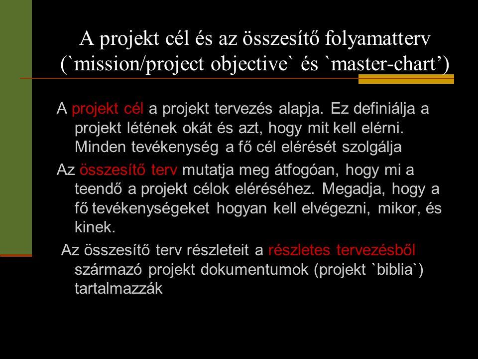 A projekt cél és az összesítő folyamatterv (`mission/project objective` és `master-chart') A projekt cél a projekt tervezés alapja. Ez definiálja a pr