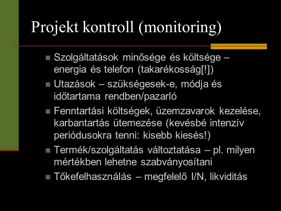 Projekt kontroll (monitoring)  Szolgáltatások minősége és költsége – energia és telefon (takarékosság[!])  Utazások – szükségesek-e, módja és időtar