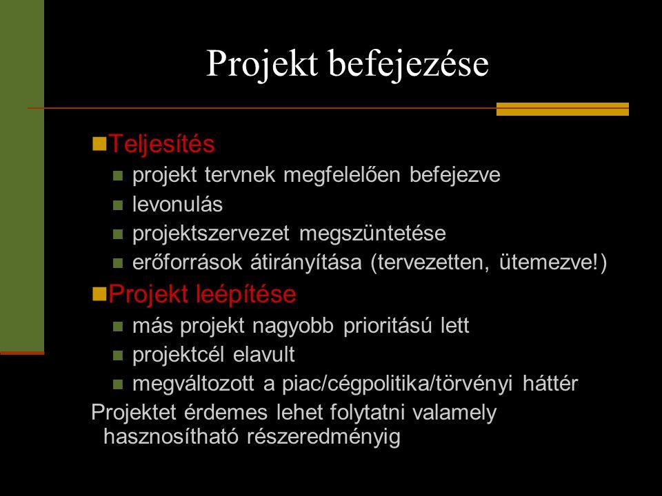 Projekt befejezése  Teljesítés  projekt tervnek megfelelően befejezve  levonulás  projektszervezet megszüntetése  erőforrások átirányítása (terve