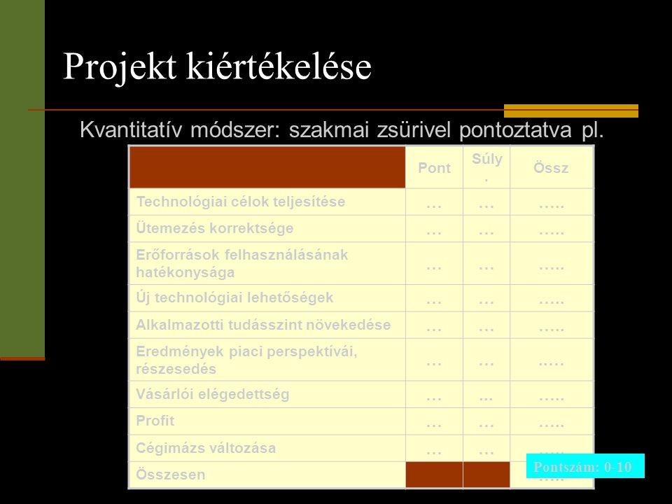 Projekt kiértékelése Kvantitatív módszer: szakmai zsürivel pontoztatva pl. Pont Súly. Össz Technológiai célok teljesítése ……….. Ütemezés korrektsége …