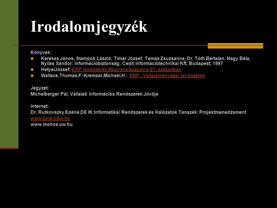 Irodalomjegyzék Könyvek:  Kerekes János, Stampok László, Tímár József, Tamás Zsuzsanna, Dr. Tóth Bertalan, Nagy Béla, Nyilas Sándor: Információbizton